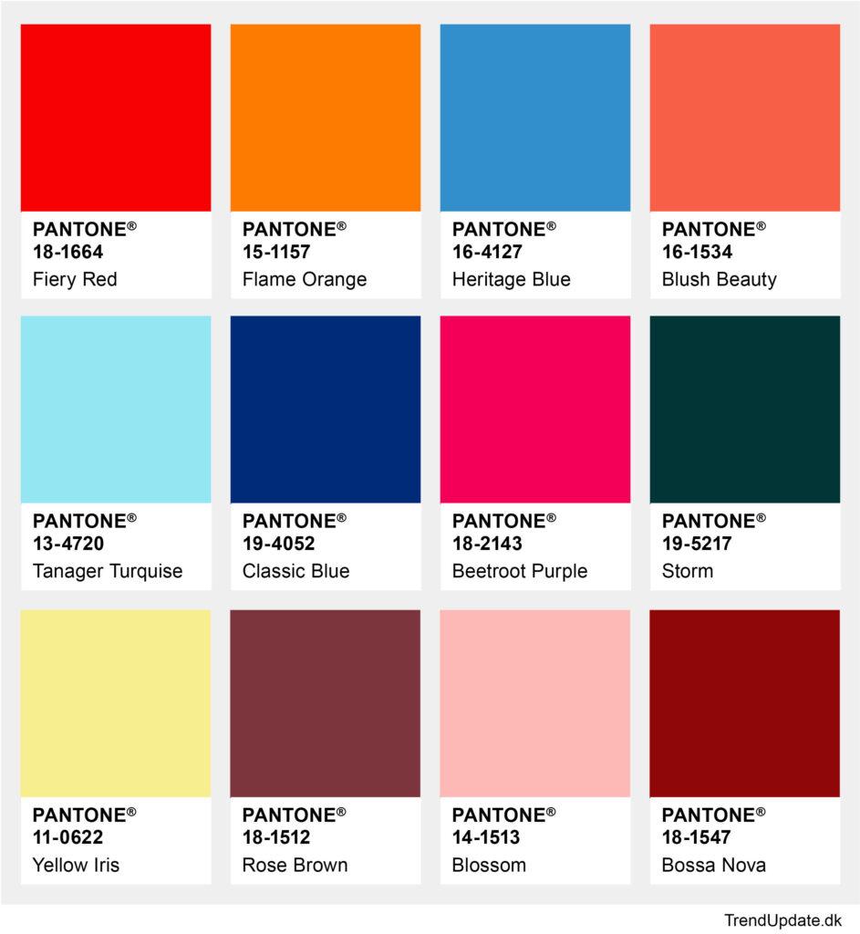 Modefarver Spring-Summer 2020