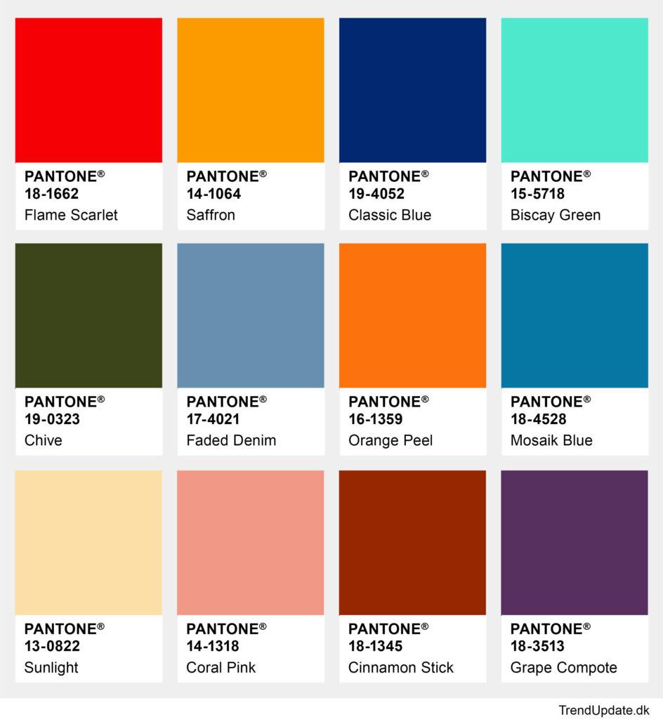 Modefarver Spring 2020